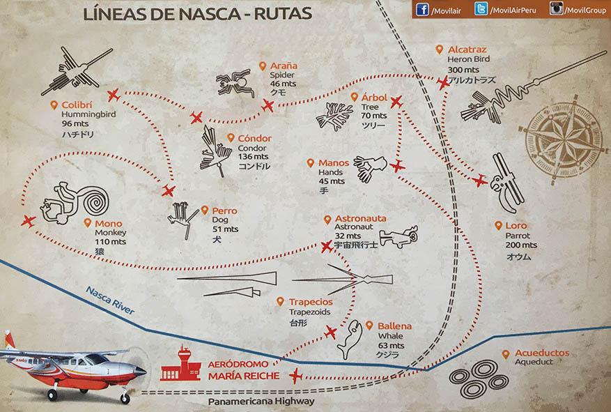 A rota feita durante o voo nas Linhas de Nazca