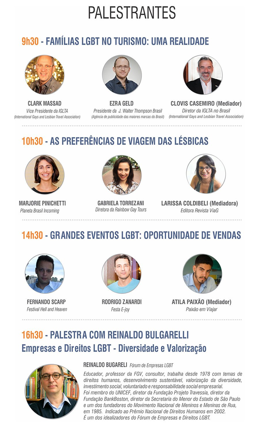 palestrantes-forum-de-turismo-lgbt-do-brasil