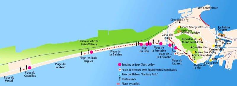 mapa praias Sete