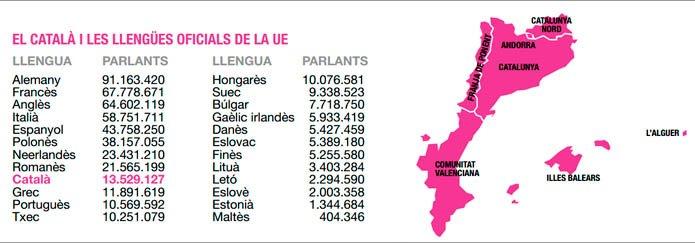 idiomas na Europa